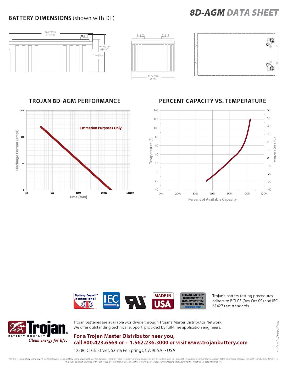 8DAGM_Trojan_Data_Sheets (1)_Page_2